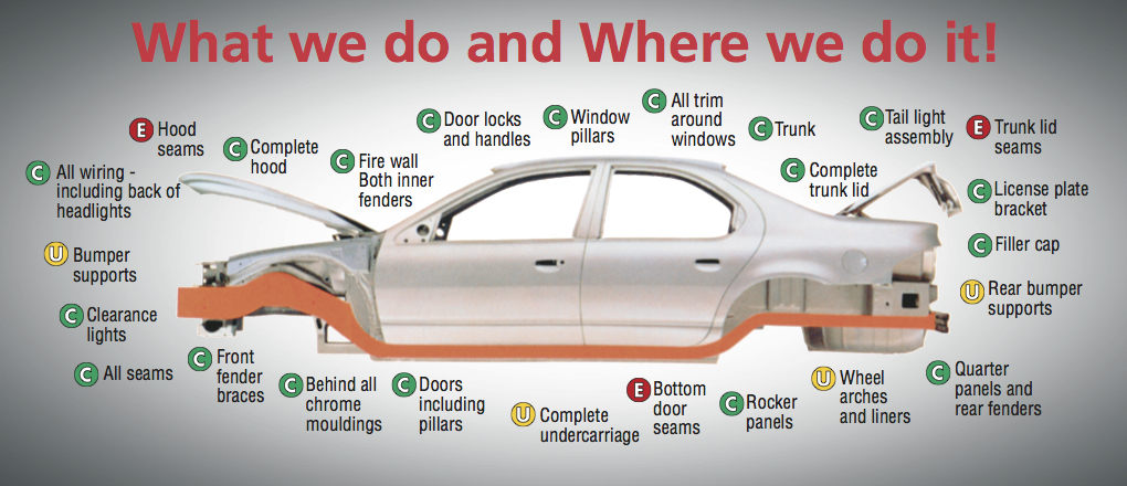 How we protect your car against rust